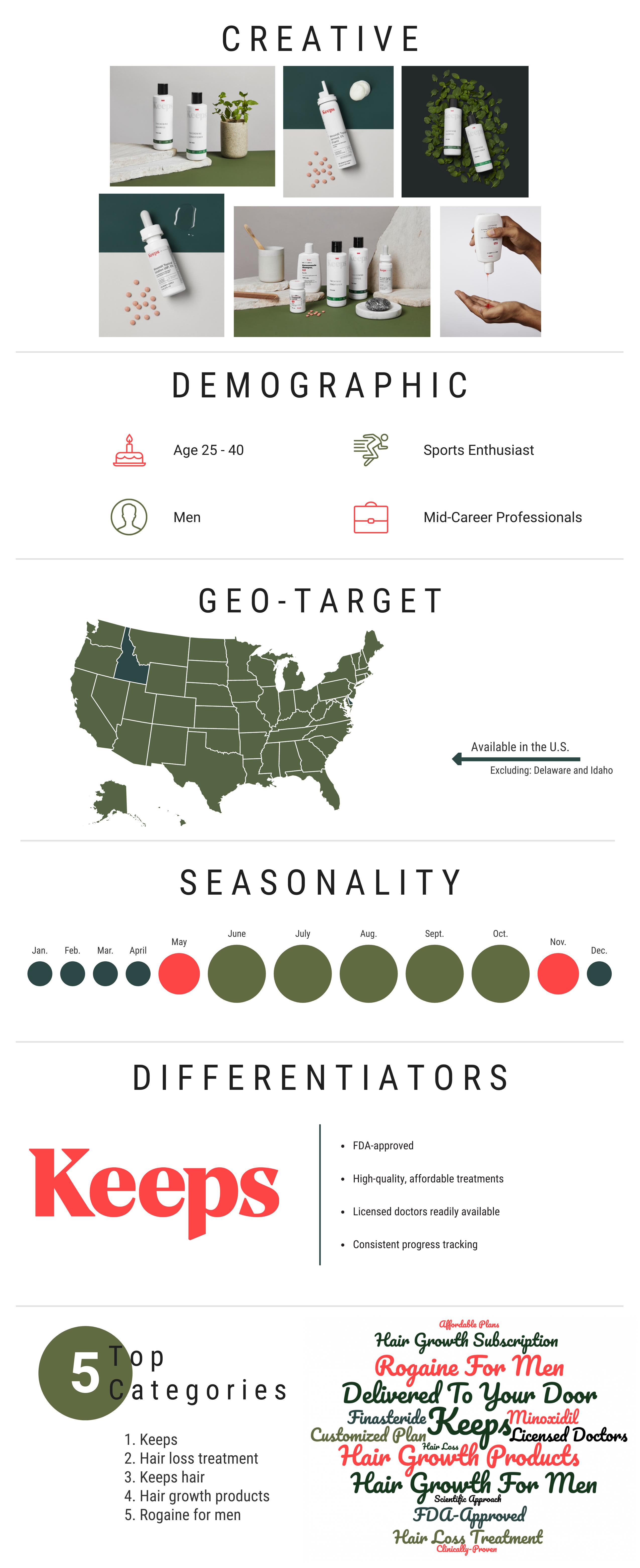 Keeps Affiliate Program Infographic